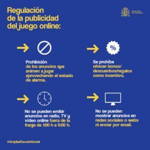 Espanja rajoittaa rahapelien markkinointia
