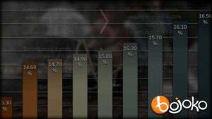 Globaali suomalaistaustainen rahapelialan tutkimus: Alkuvuoden vedonlyöntirahat siirtyivät nettikasinomarkkinoille